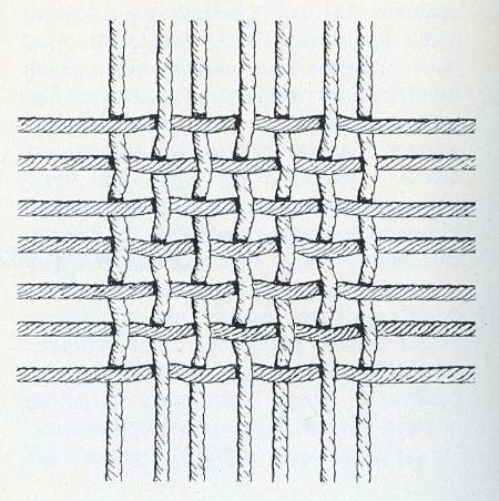 plainweave rug weaving technique