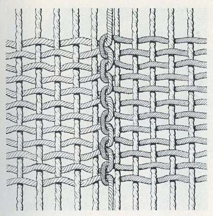Double Interlocking weaving technique